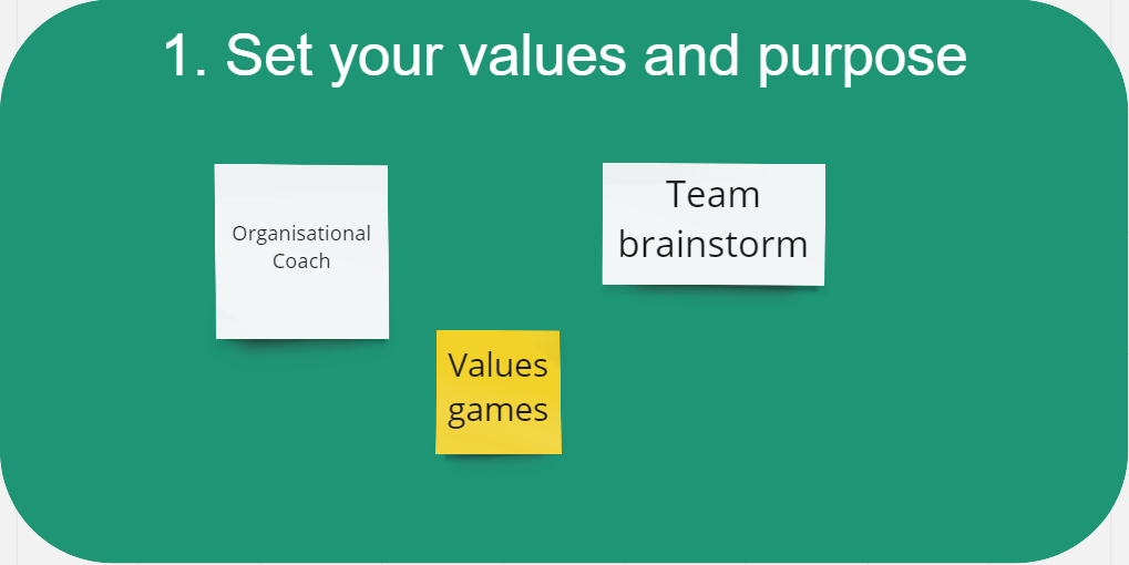 Set values and purpose