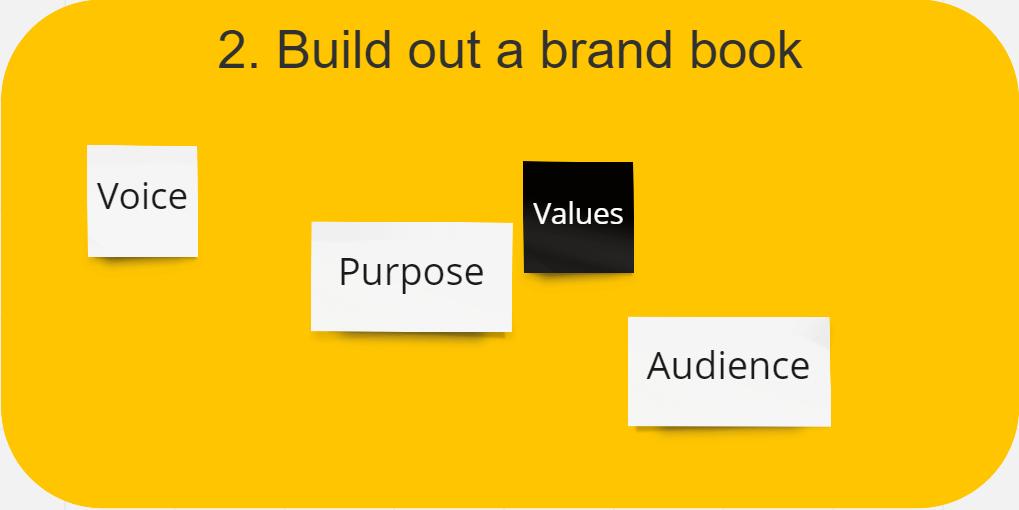 Build brand book board