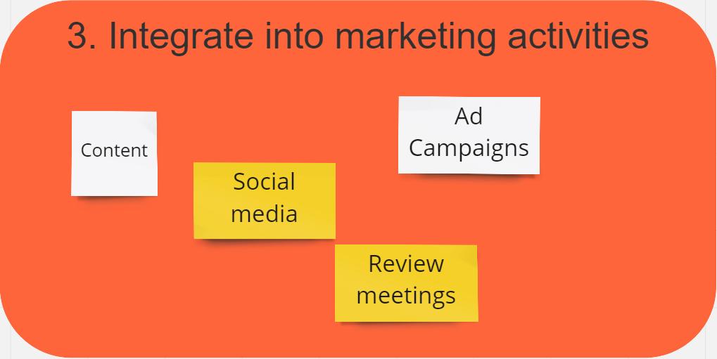 marketing activities board