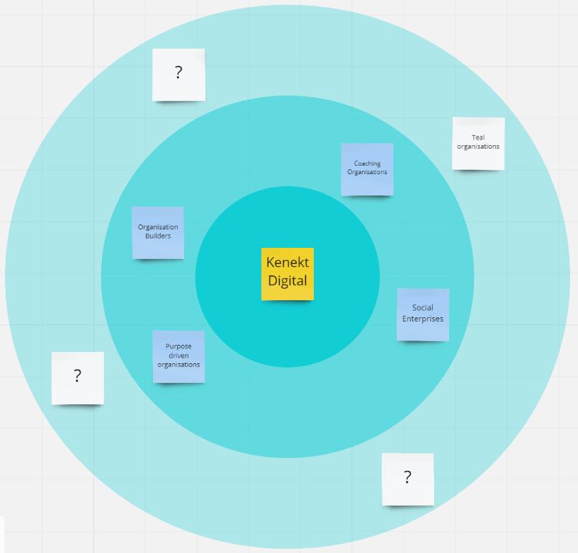 purpose driven content marketing
